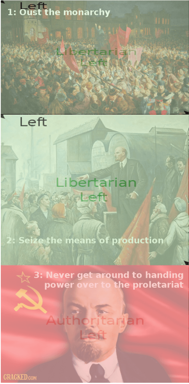 Let's create a dictatorship, but not for the proletariat.