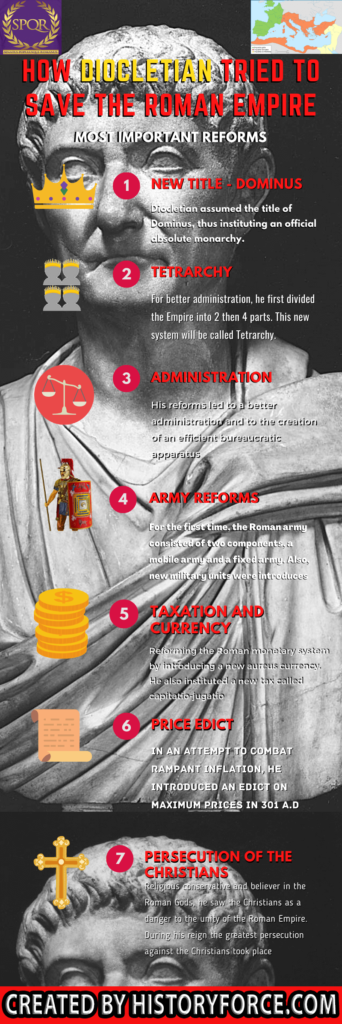 diocletian-infographic